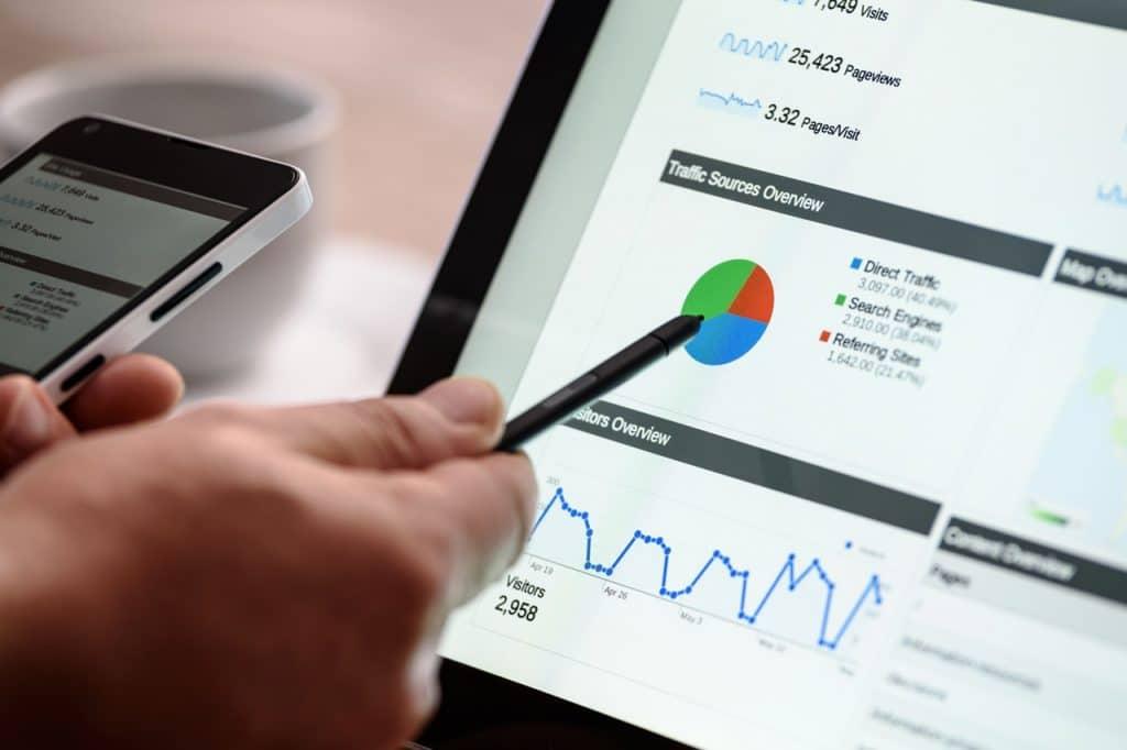 digital marketing companies charlotte nc